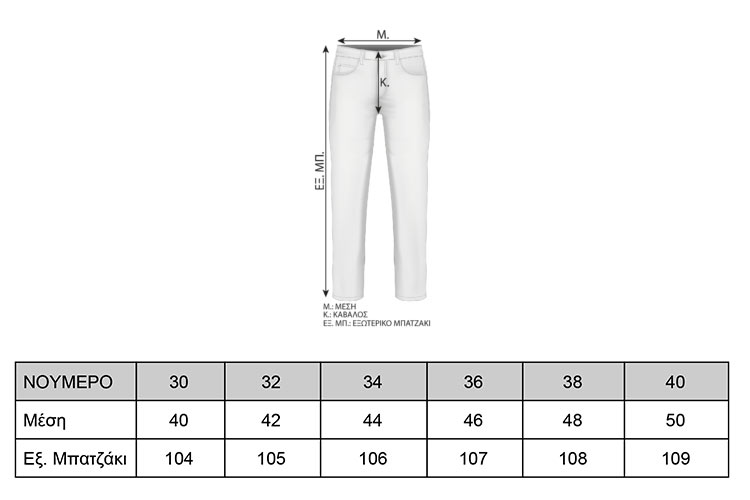 jeans-size-guide